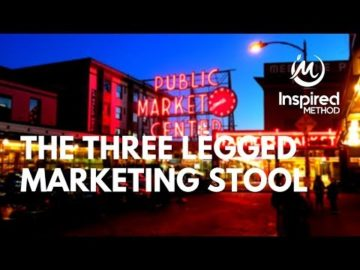 Edmonton Business Coach | The Three Legged Marketing Stool